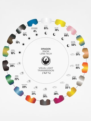 Szybka do gogli Dragon APX 2 (blue steel)