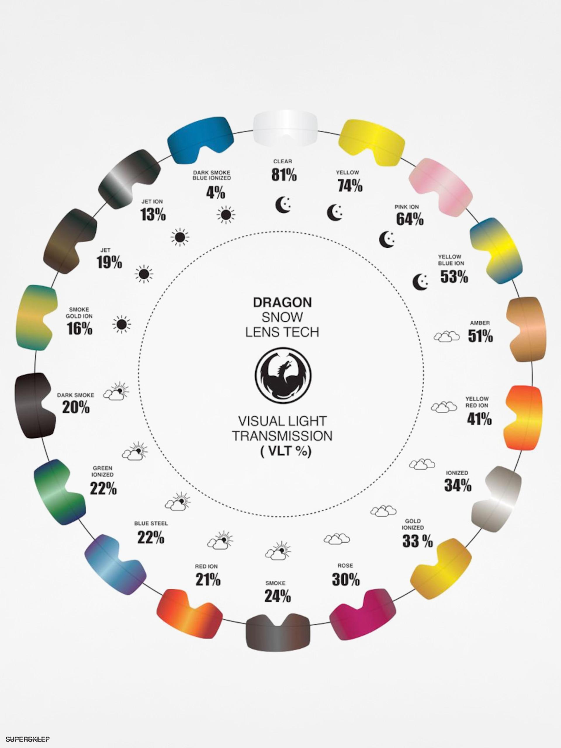Szybka do gogli Dragon X1s (dark smoke blue)