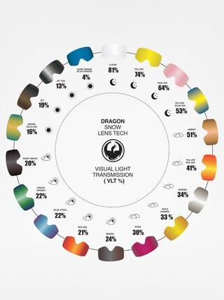 Szybka do gogli Dragon X1s (optimized flash blue)